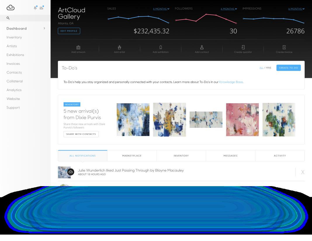 ArtCloud Manager Dashboard